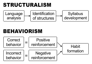 humanistic approach in english language teaching